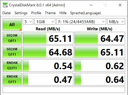 """Lese- und Schreibgeschwindigkeit der Seagate Momentus 2,5"""" HDD im externen USB 3.0 Festplattengehäuse"""
