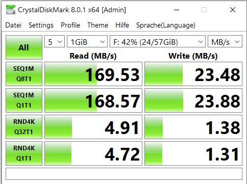 SanDisk Ultra USB 3.0 Stick Benchmark (CrystalDiskMark)